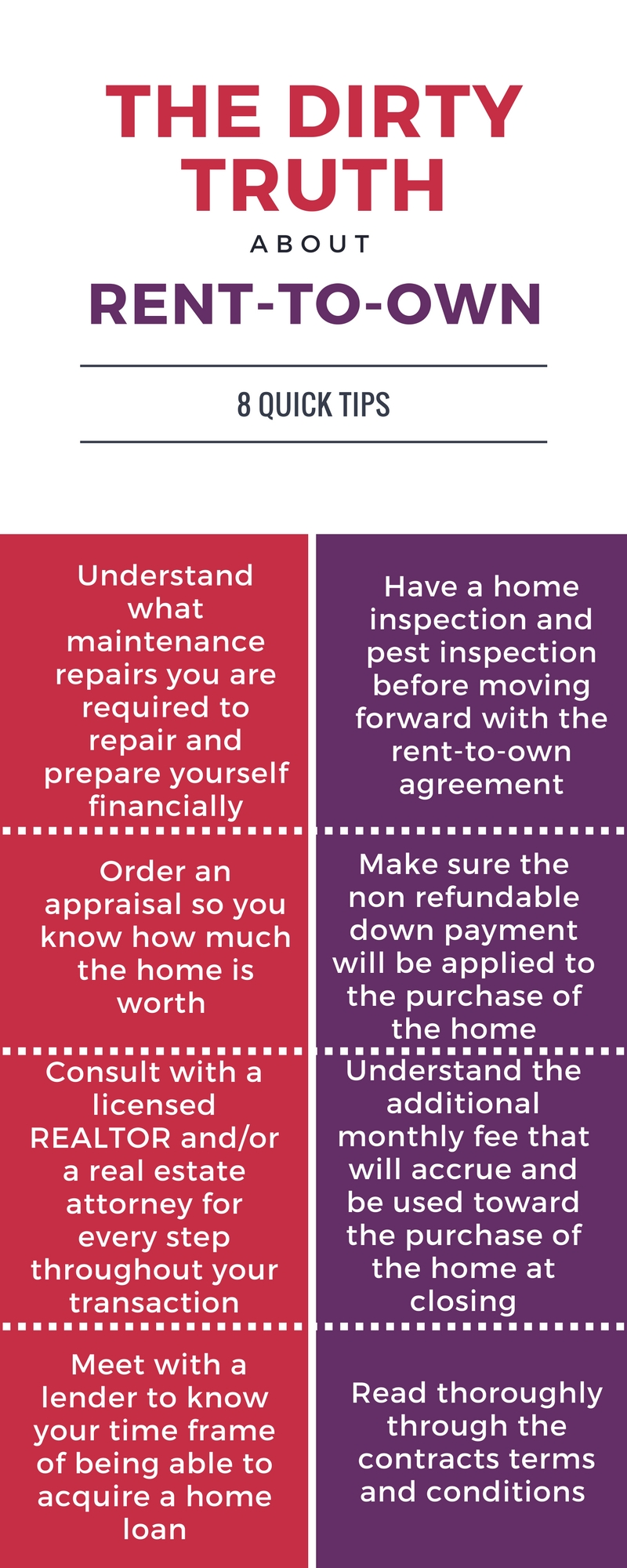 Dirty Truth About RentToOwn – Rent to Own Agreement