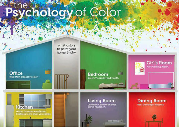 You Dont Have To Worry About Trends In Order A Beautiful Home Color Will Come And Go The People Who Live Make It By