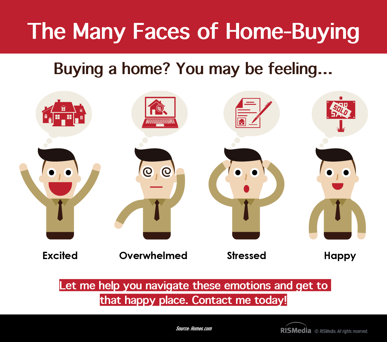 Emotional Home Buying Faces