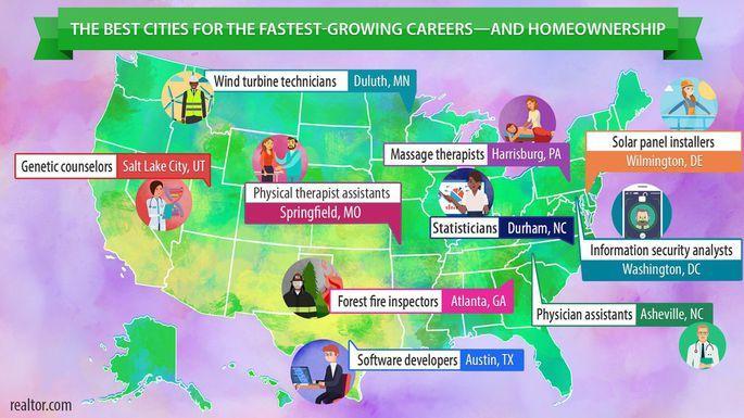 Best cities fastest growing careers JDPDXRealEstate