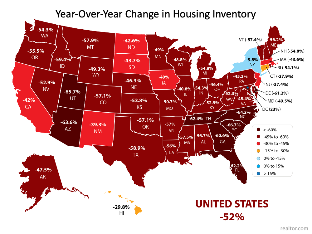 year over year change in housing inventory
