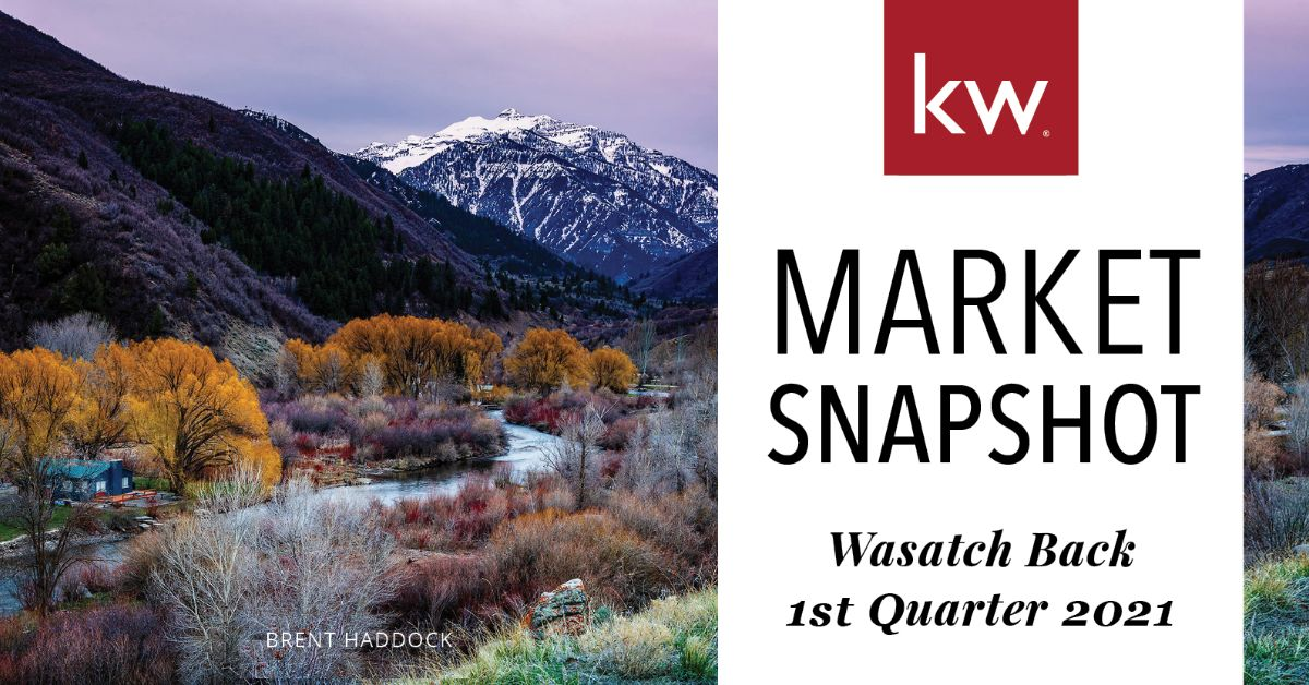 Market Snapshot: Wasatch Back 1st Quarter 2021