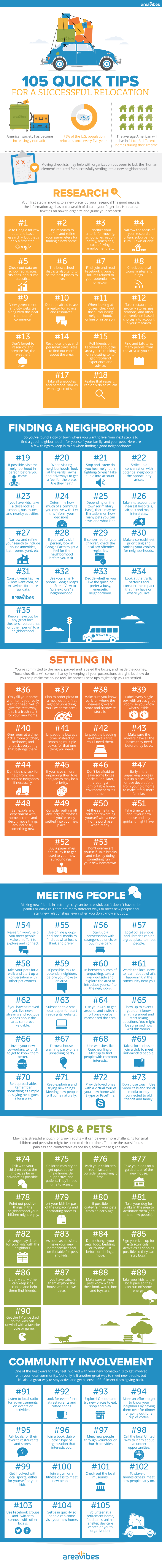 105 Tips for a Successful Relocation