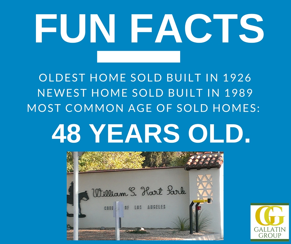 Newhall Real Estate - Happy Valley Real Estate Fun Facts