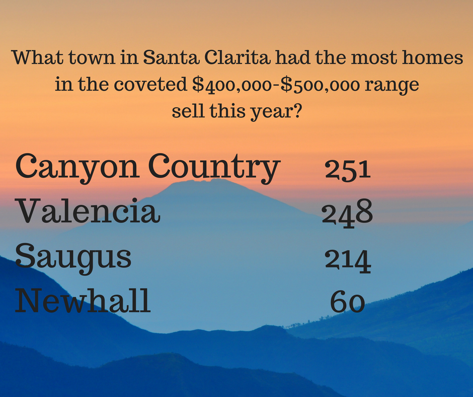 a total of the homes sold in santa clarita priced between 400,000 and 500,000 dollars
