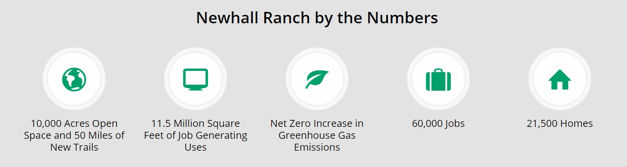 infographic-newhall ranch development