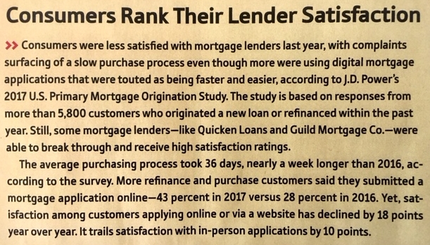 consumers rank lender satisfaction