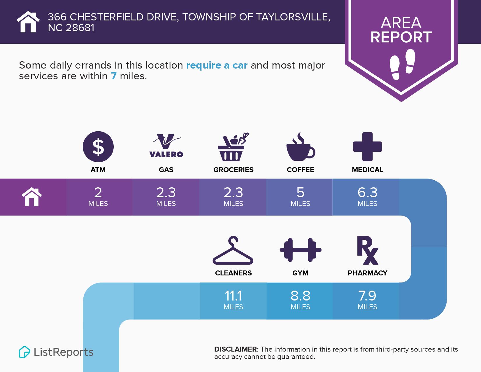 Area Infographic