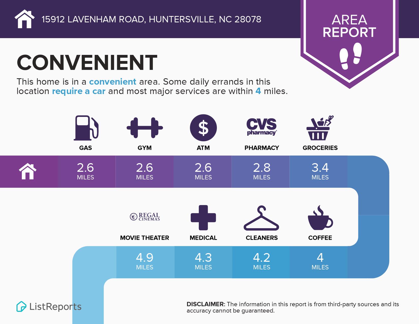 15912 Lavenham Road Area Infographic
