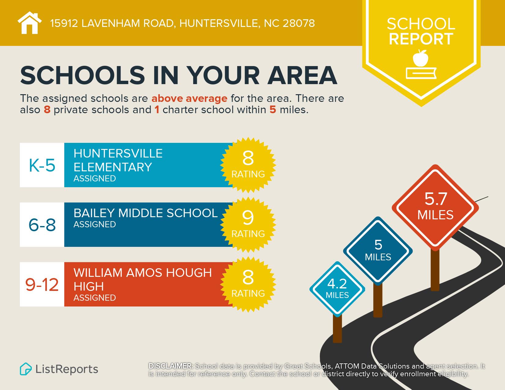 15912 Lavenham Rd Outdoor Infographics