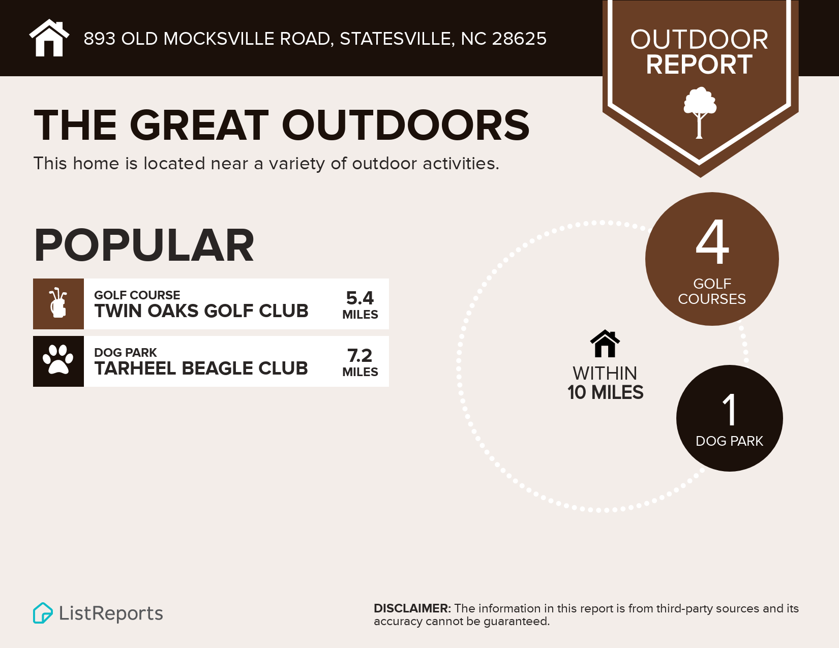 893 Old Mocksville Rd. Outdoors Infographic