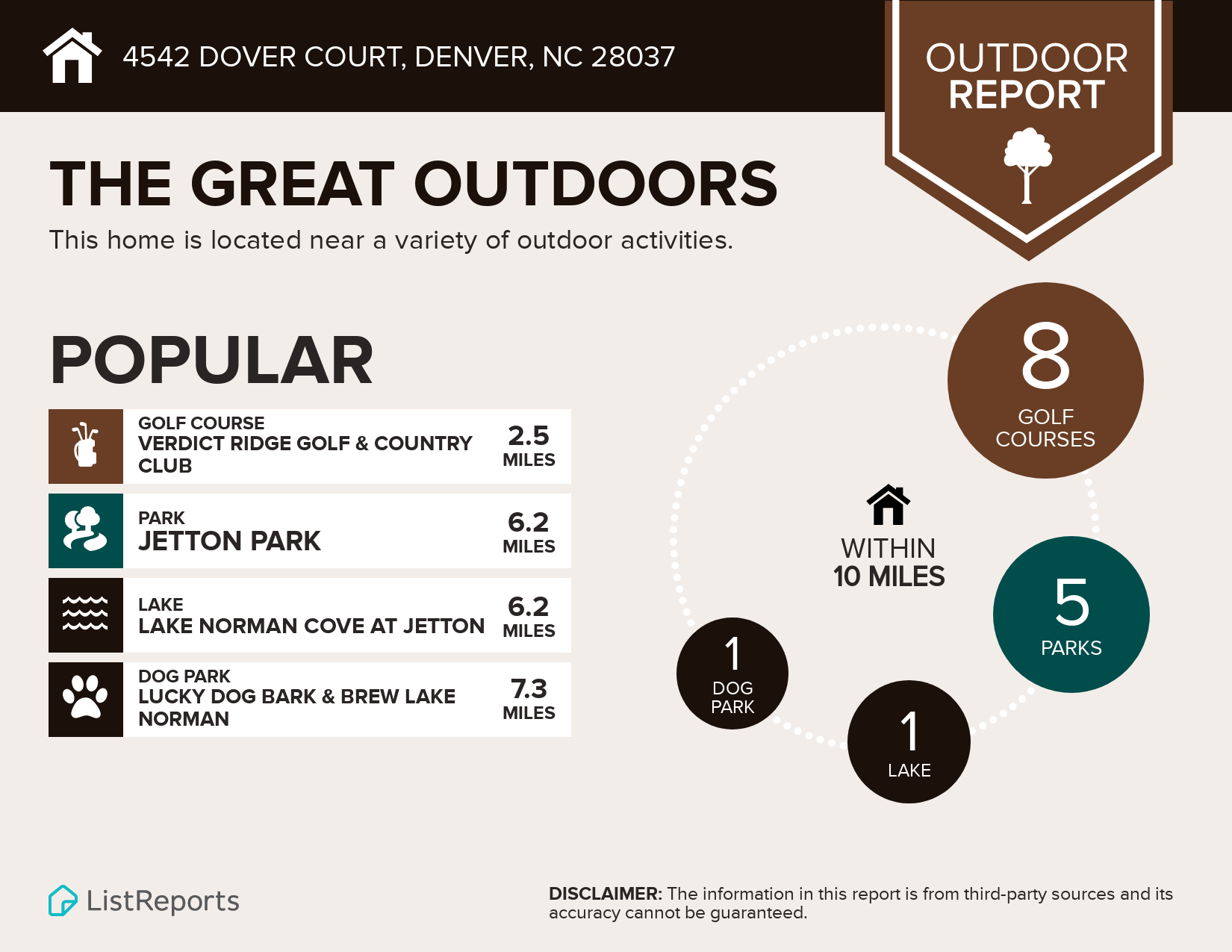 4542 Dover Ct. Outdoors Infographic