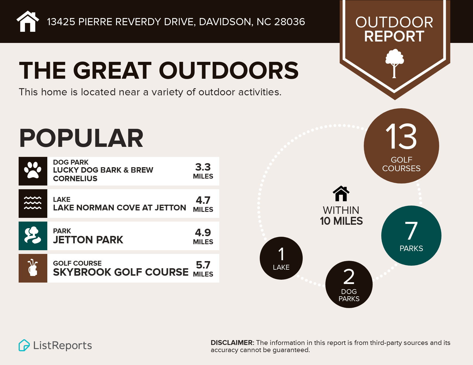 Outdoors Infographic
