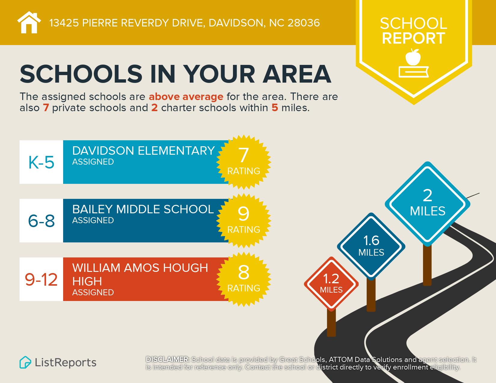 Schools Infographic
