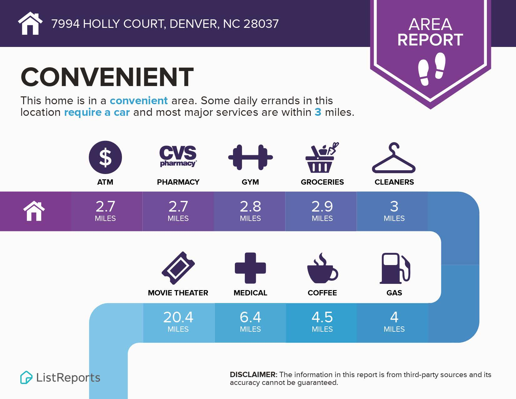 Convenience Infographic