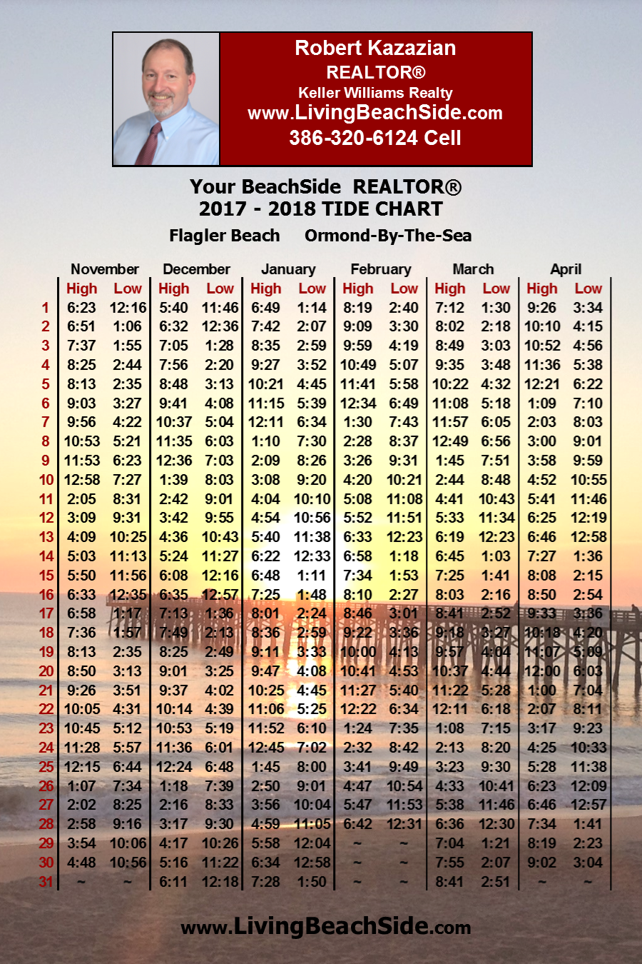 Flagler Beach Ormond Beach 2018 Tide Chart