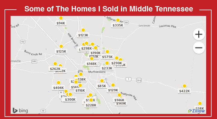 Homes I sold in Middle Tennessee