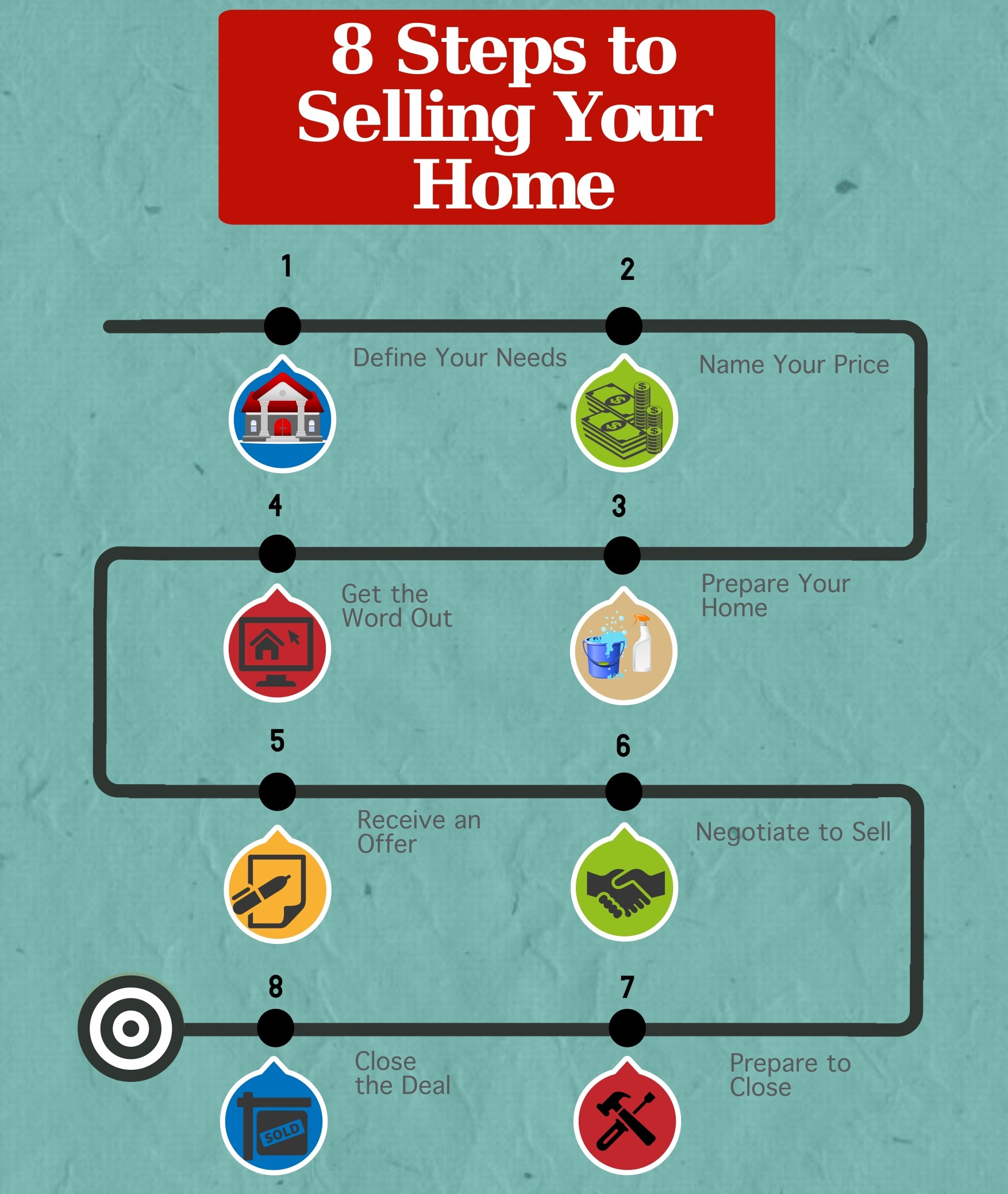 Eight Steps to Selling Your Home
