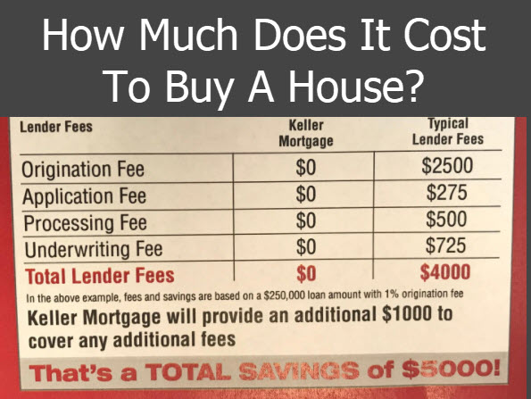 How Much Does It Cost To Buy A House Rosebug