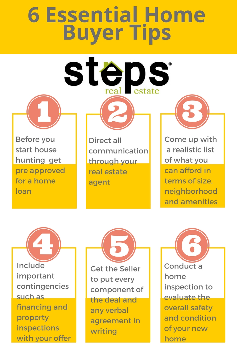 6 ESSENTIAL HOME BUYER TIPS, Starting the home buying process ... on home cleaning tips, price your home, tips & articles, home inspection tips, home selling tips, home remodeling tips, house flipping tips, insurance tips, how to create a good home ad, personal finance tips, selling your home, owning your home, home care tips, home organizing tips, home showing tips, savings tips, home depot patio paver stones, home statistics, home management tips, home design tips, home inspections, home sellers guide, cool products for your home, identity theft tips, debt management tips, home renting tips, home tiny house, selling tips, house hunting tips,