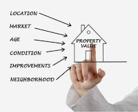 Factors Affecting a Home's Value