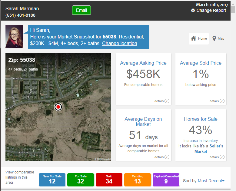 Hyper Local Real Estate Report 55038