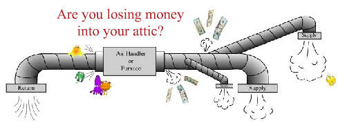 How To Improve Your Air Ducts in Phoenix Scottsdale And Get APS or SRP To Pay For It