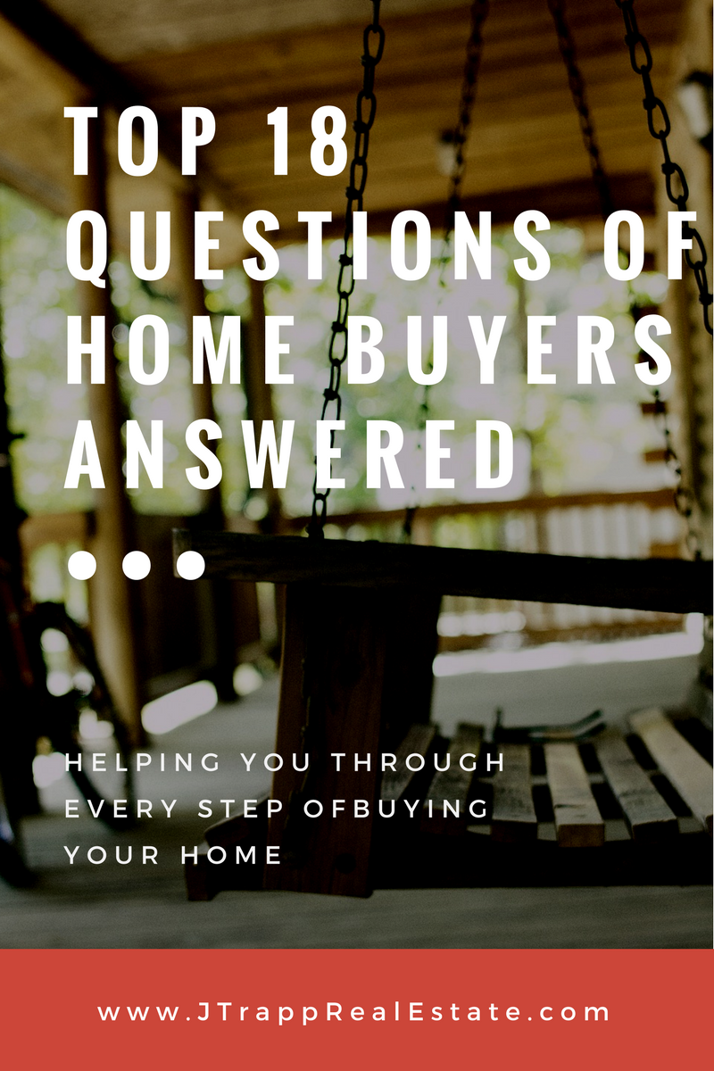 Buying a Home FAQs