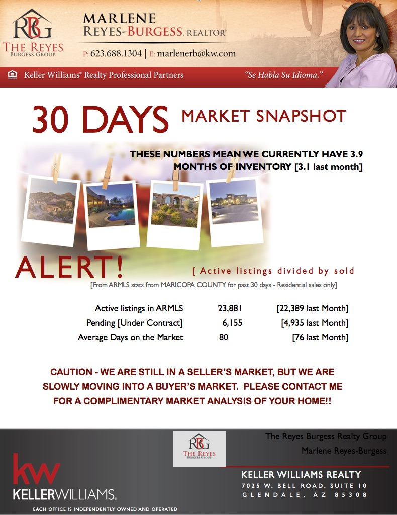 Free Phoenix Free Phoenix Arizona Real Estate Market Snapshot Report As Of  February 2017