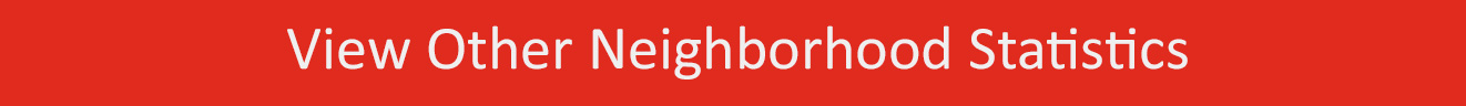 charlotte neighborhood home statistics