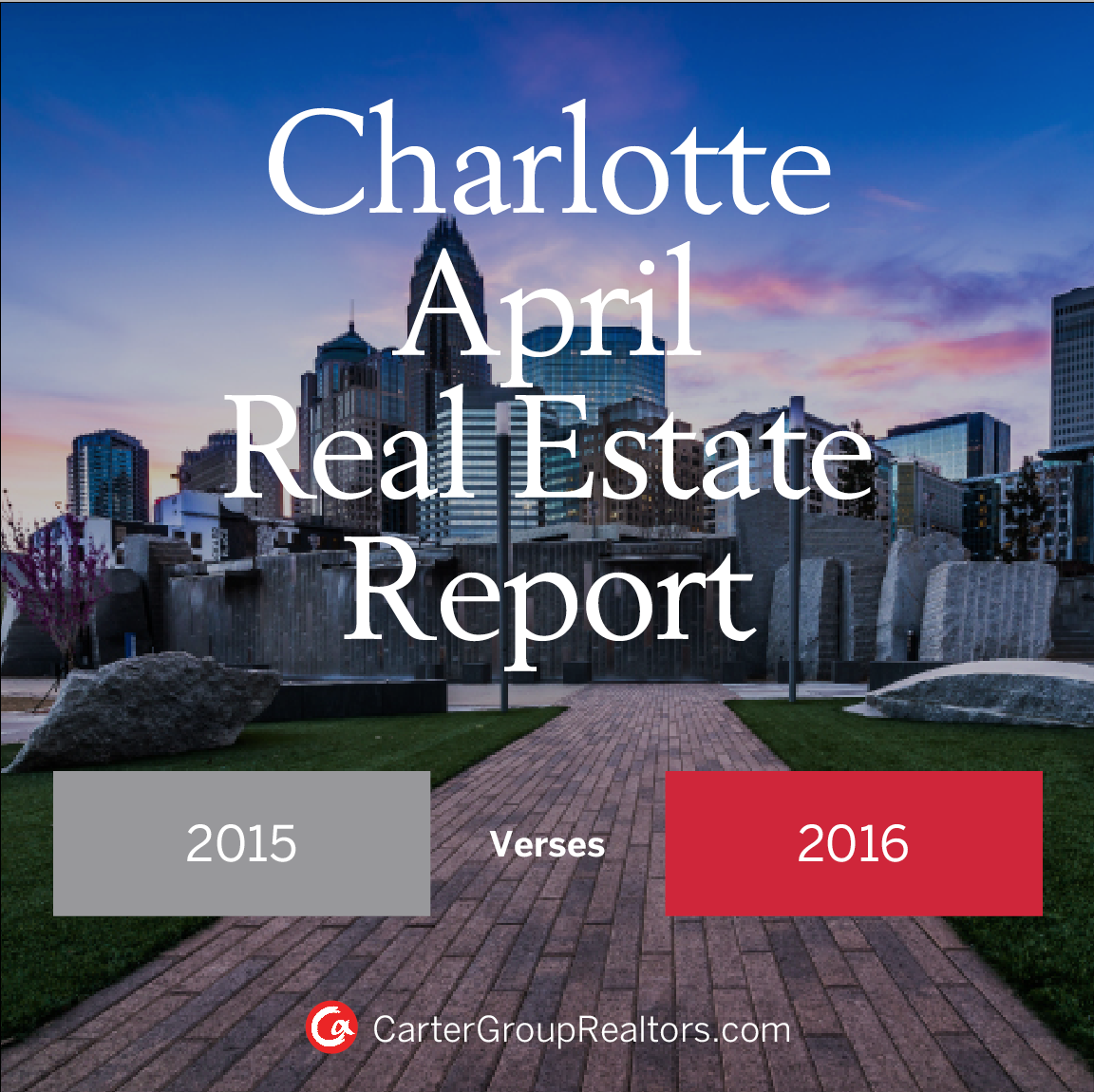 Charlotte April Real Estate Market Report
