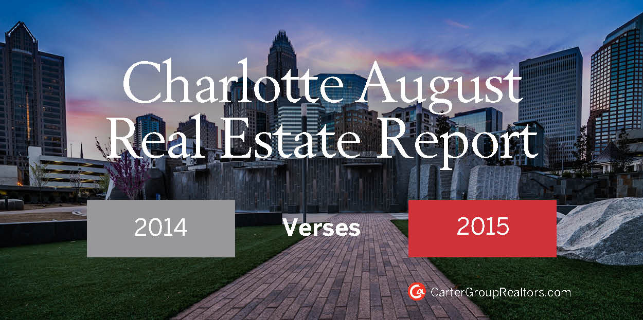 Charlotte August Real Estate Market Report