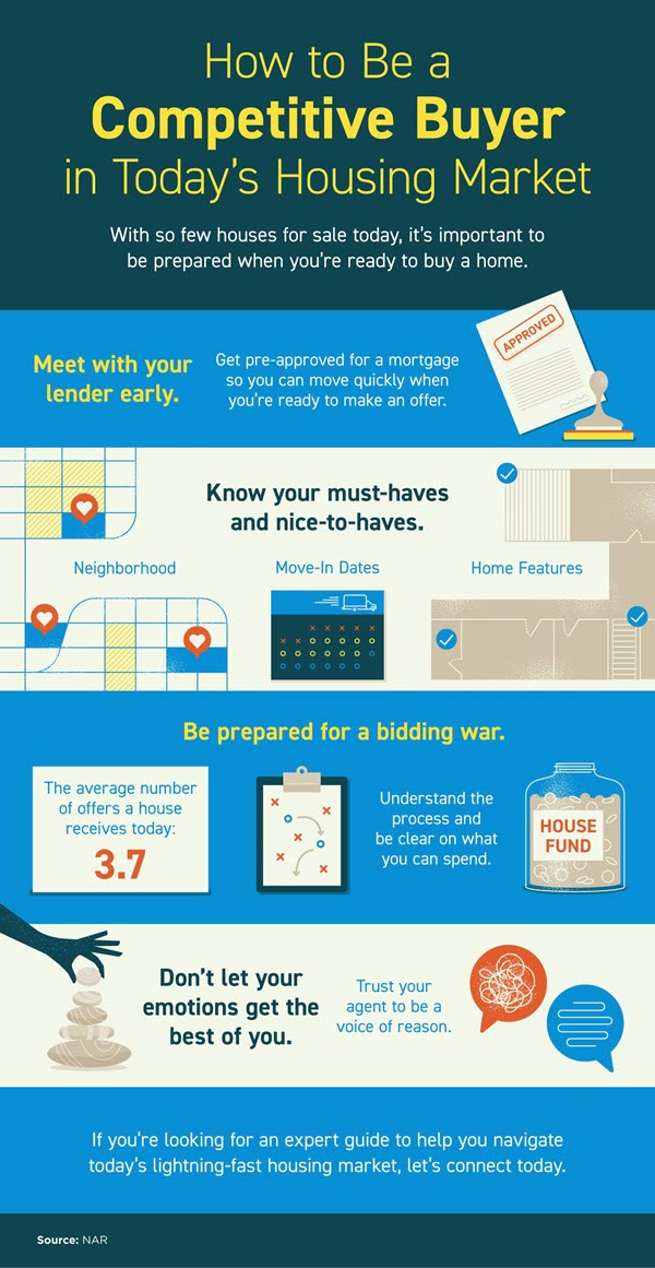 homebuying process