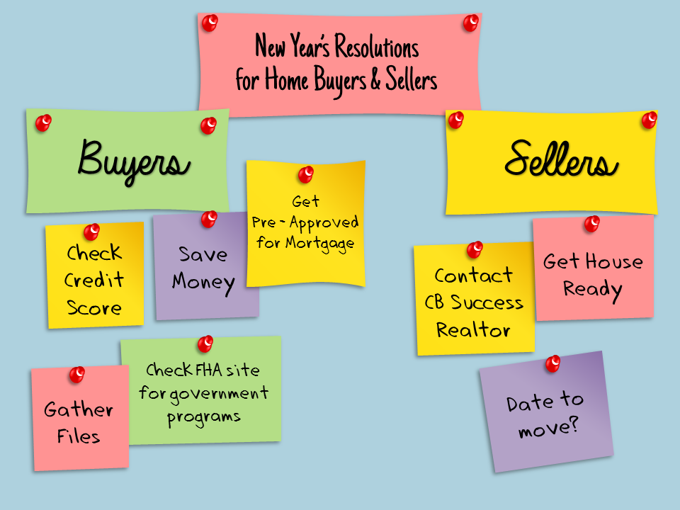 New Year's Resolutions for Home Buyers & Home Sellers