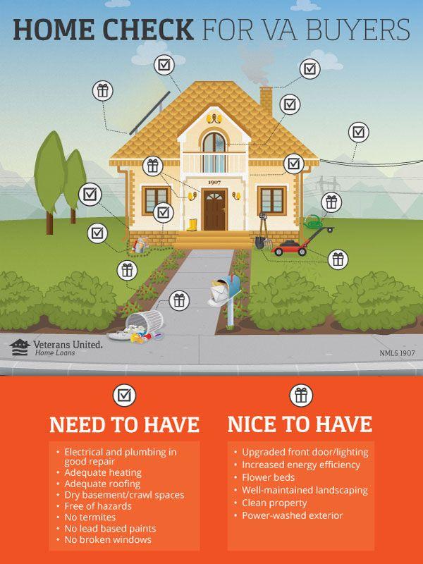 VA Loan Property Requirements