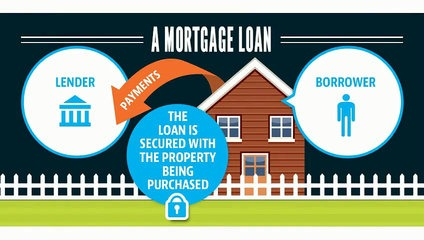Completeing the Mortgage Process