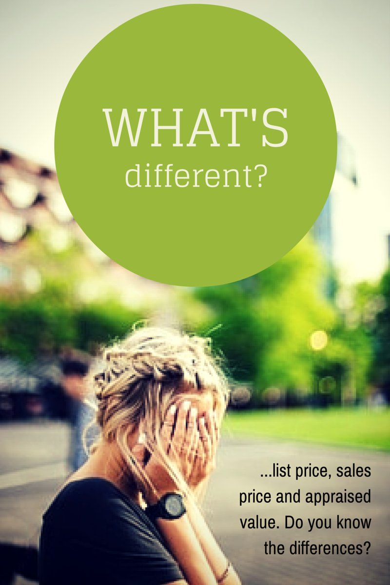 WHAT IS THE DIFFERENCE BETWEEN LIST PRICE, SALES PRICE AND APPRAISED VALUE?