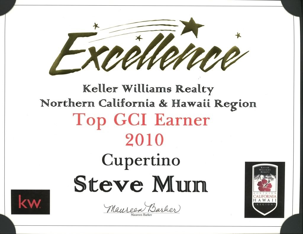 Steve Mun Real Estate Achievements