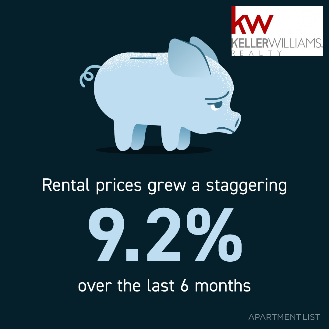 Your Housing Costs Can be Predictable, DM me to Find Out How!