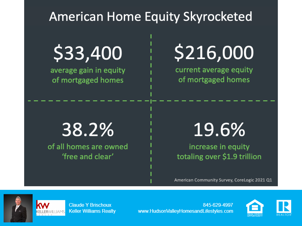 Americans Best Way to Build Wealth... Home Ownership!