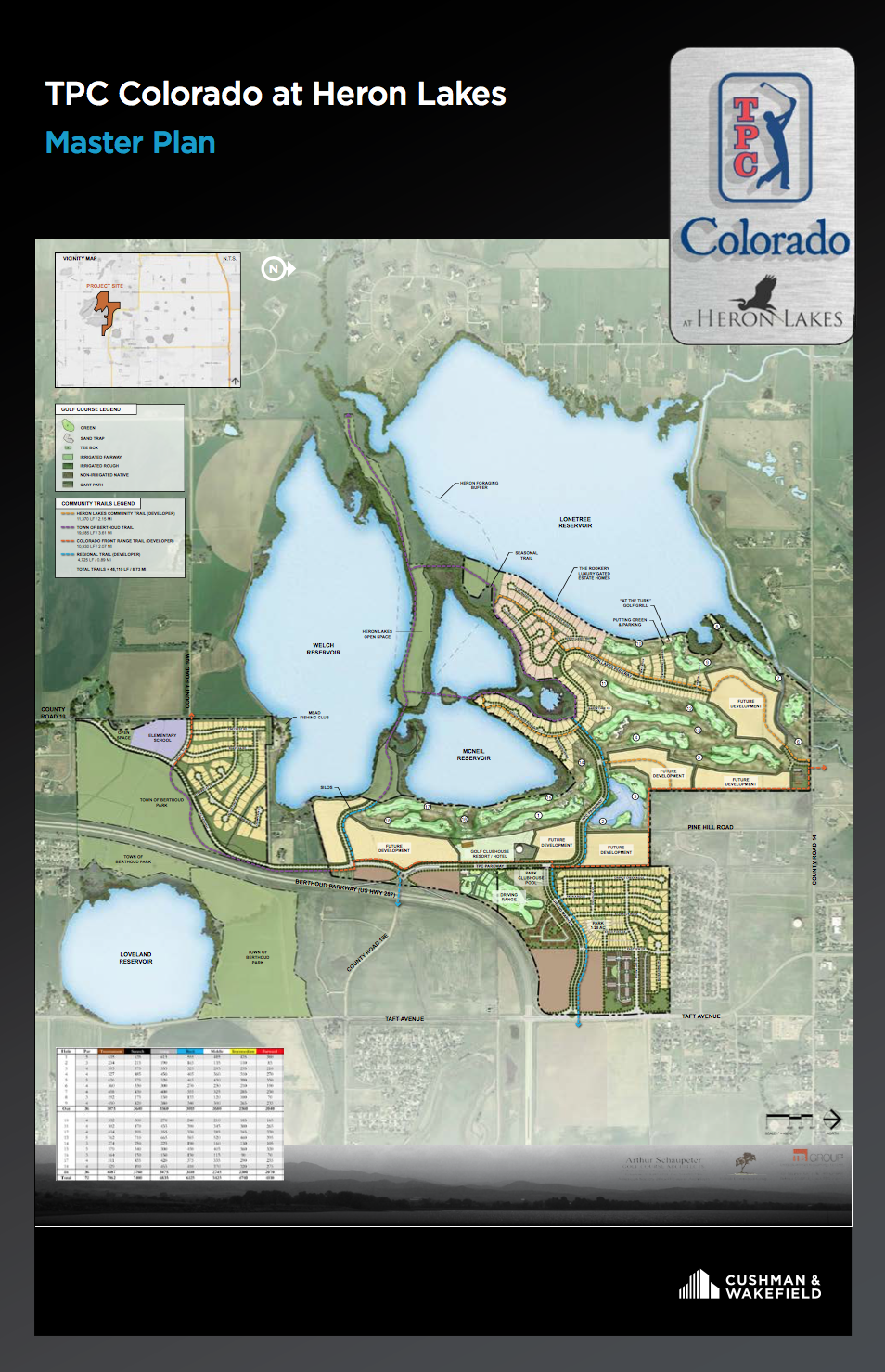 Town Of Berthoud Info Town Of Berthoud Development Projects Map
