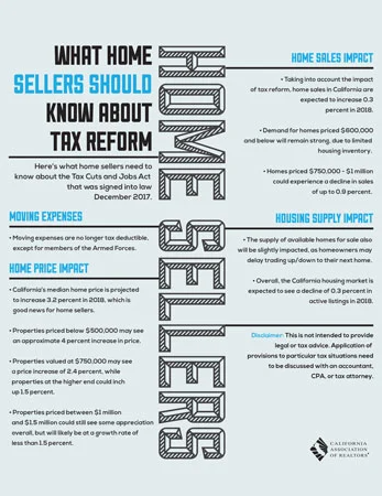 Home Sellers and Tax Reform