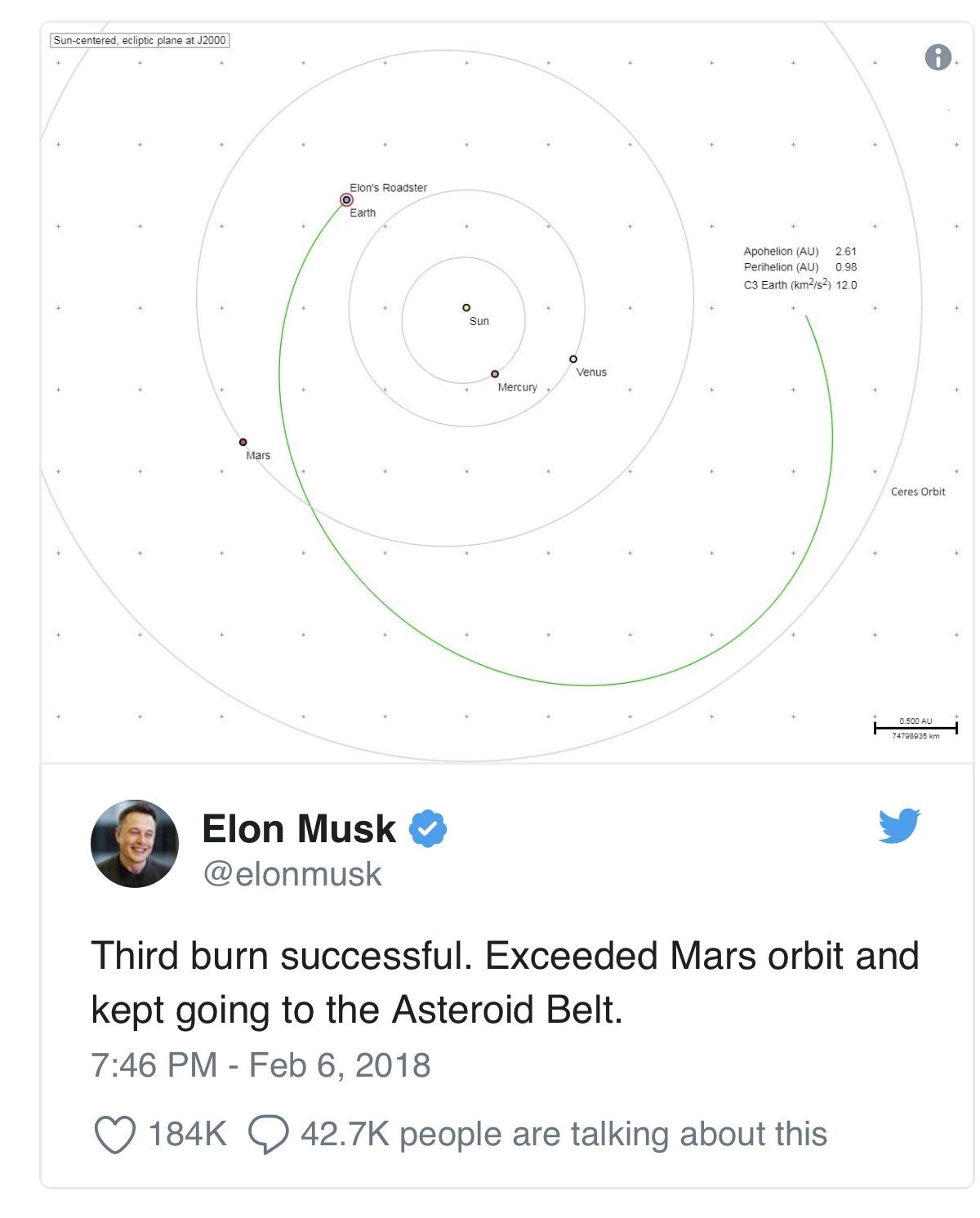 Elon Musk Posts Final Photo of Tesla Roadster Headed to