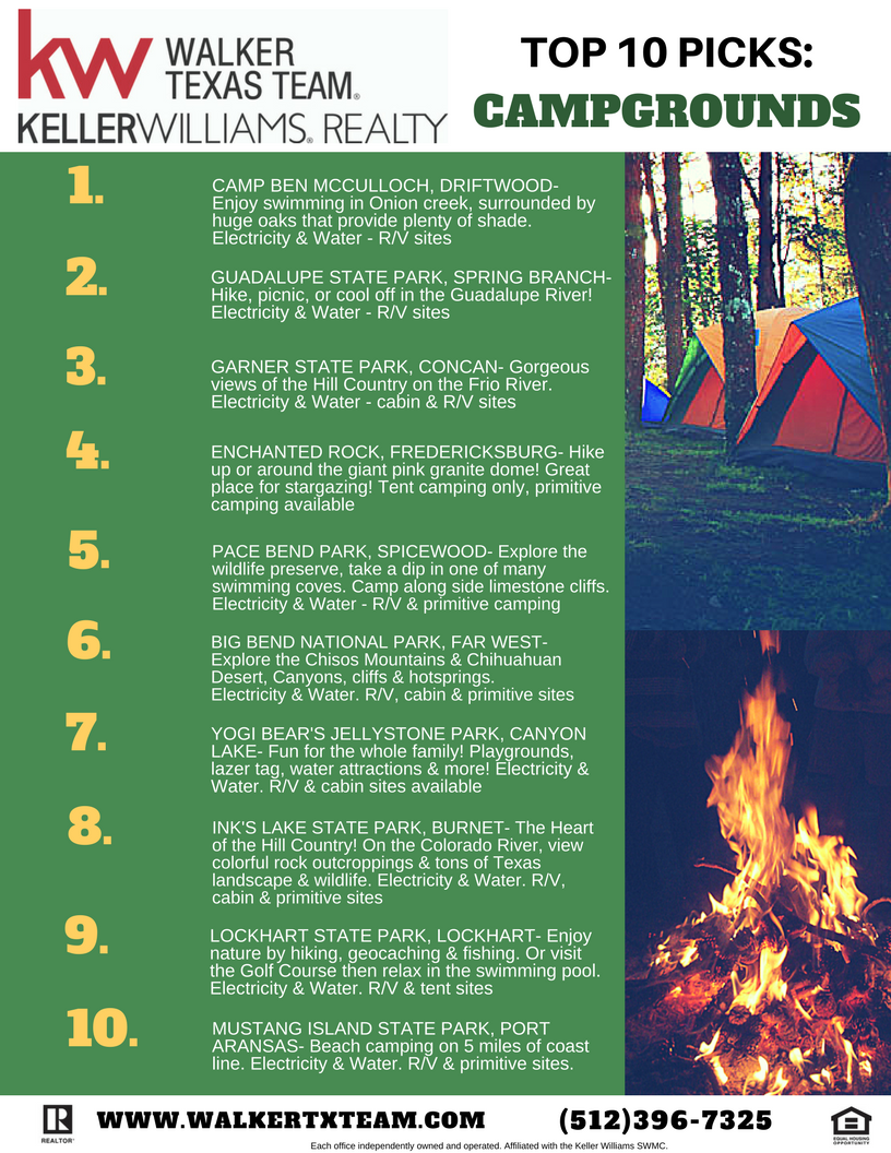 Be Prepared For Your Trip With Our Printable Family Camping Checklist