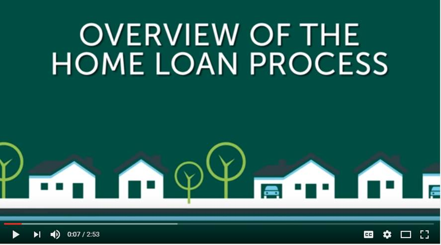 Overview of the Loan Process