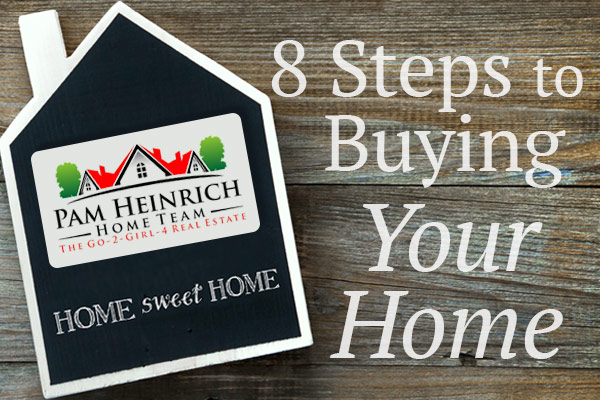 What are the steps to Buying a new home in Texas | Pam Heinrich