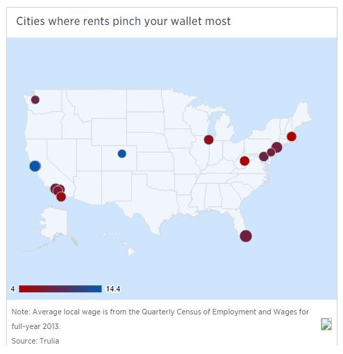 Rents skyrocket well beyond wages