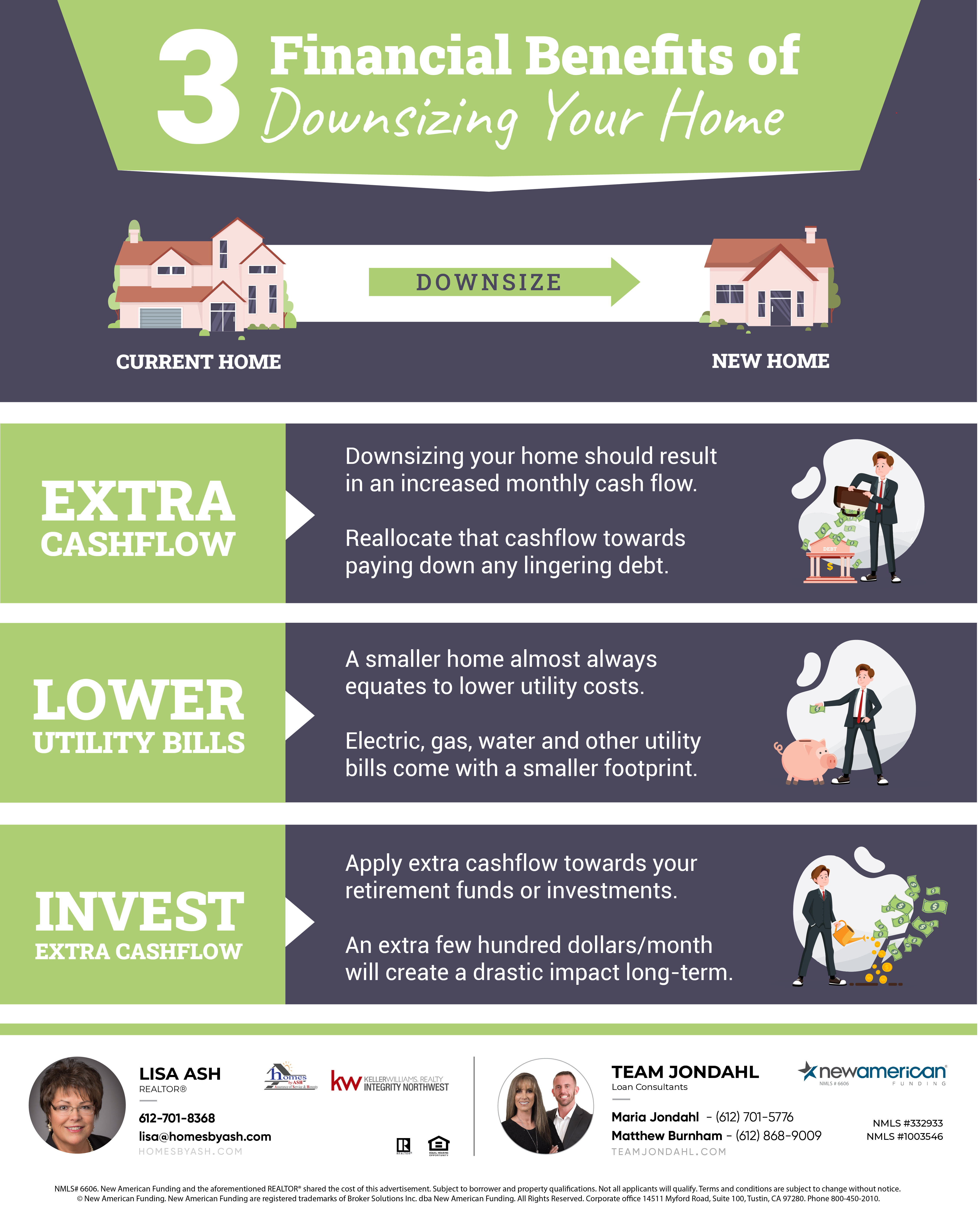 Top Three Financial Benefits to Downsizing a Home