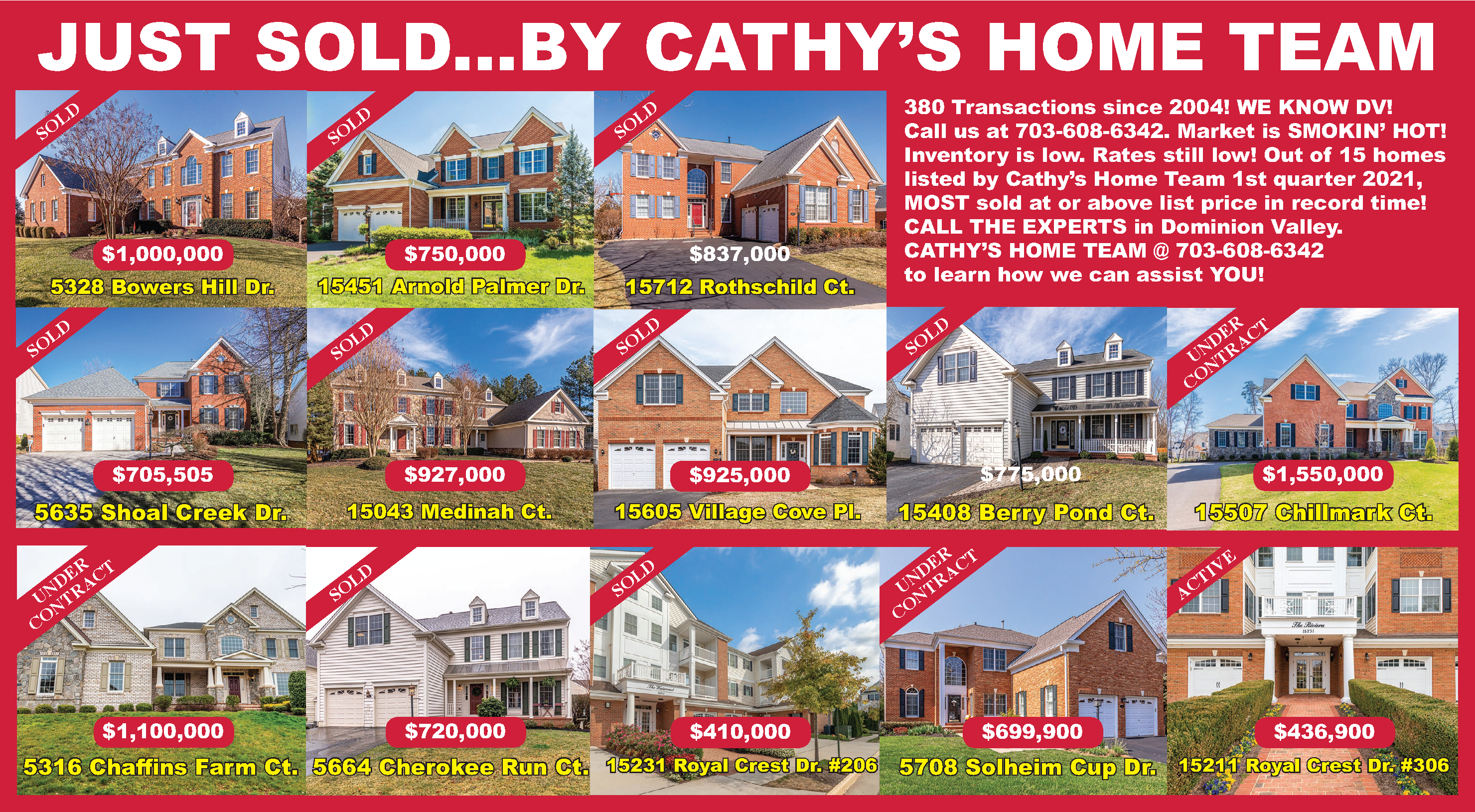 Cathy's Home Team 2021 Sales