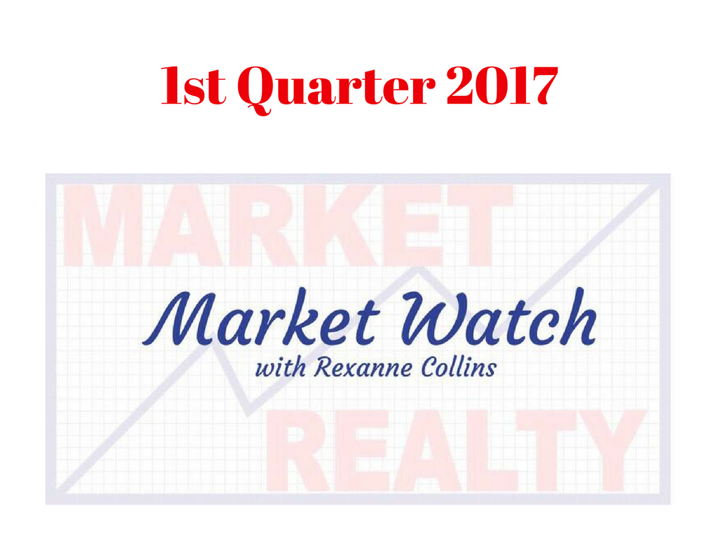 Oxford MS Market Report - 1st Quarter